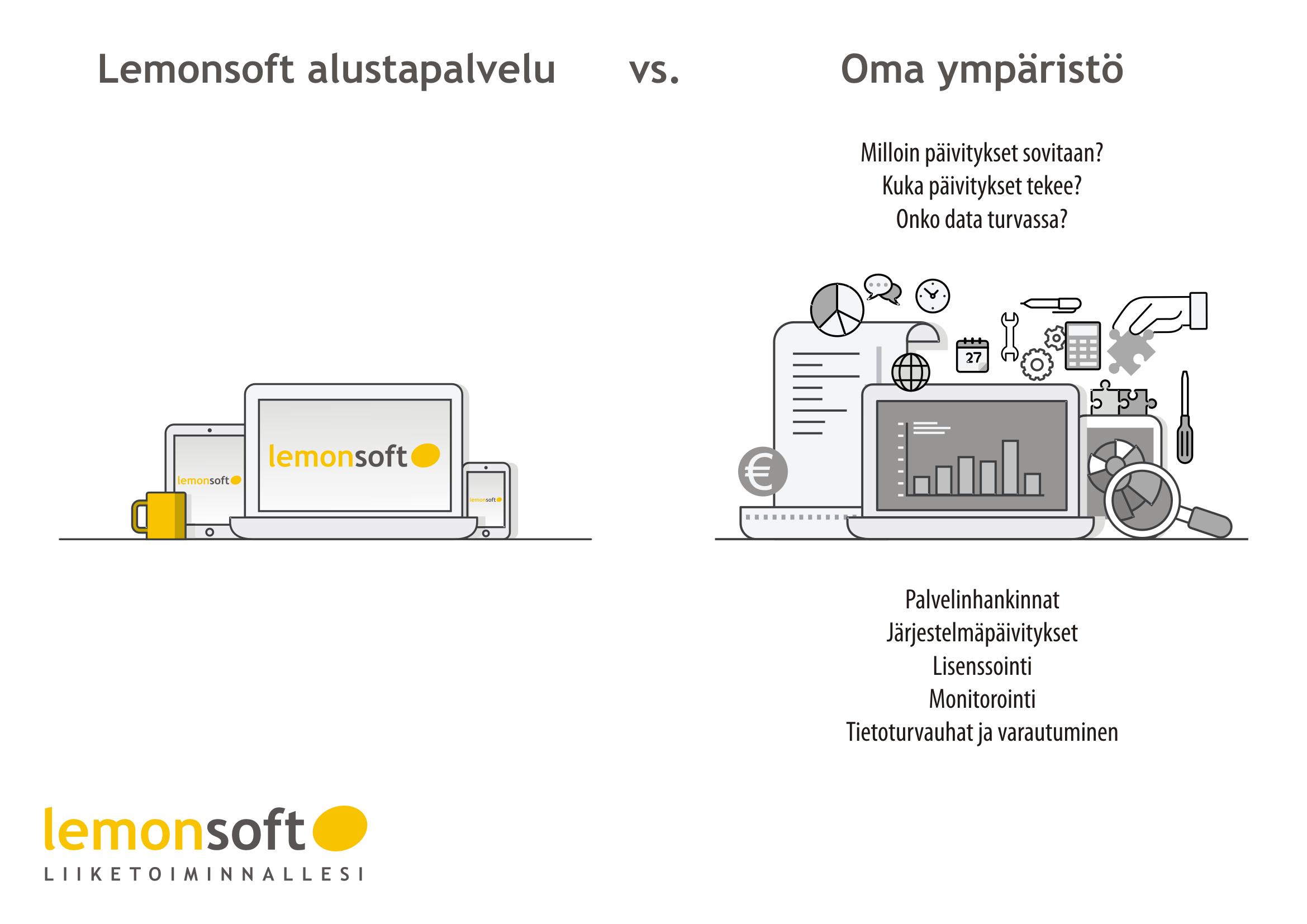 LemonAlustapalv_vs_muut